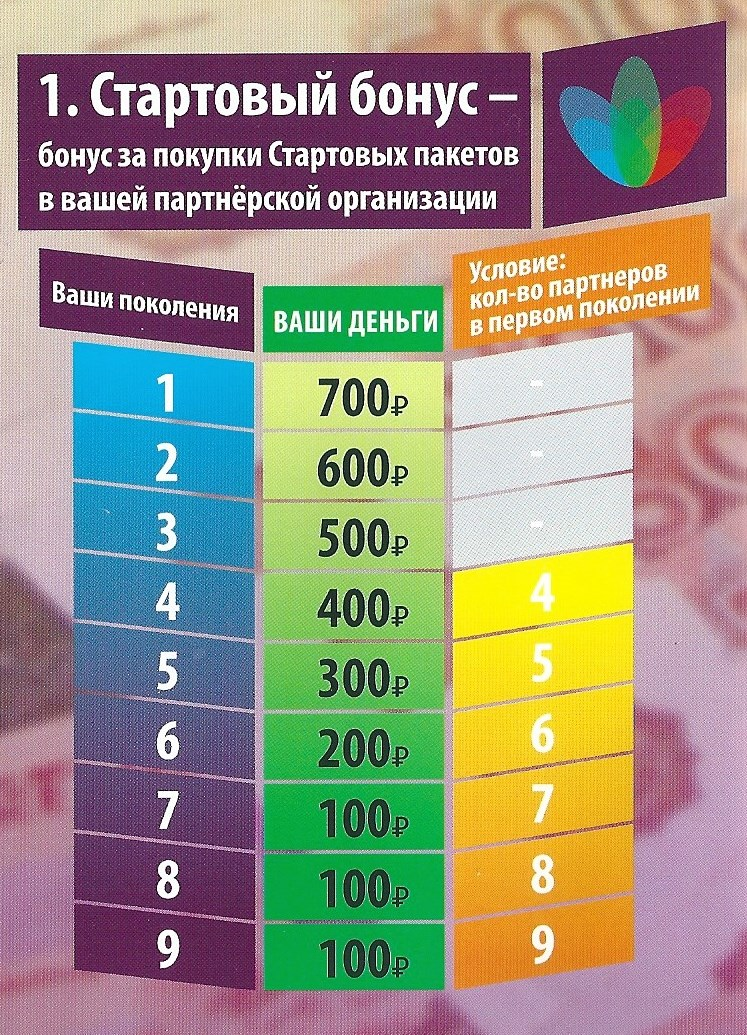 Работа PowerMatrix